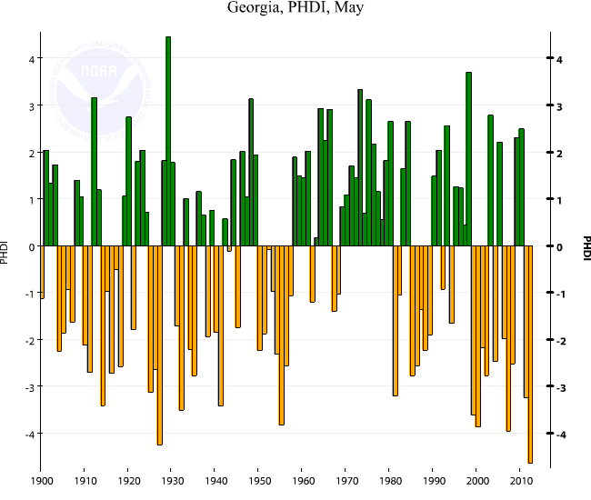 Georgia statewide PHDI, May, 1900-2012