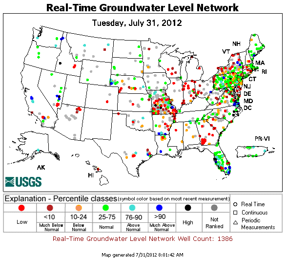USGS groundwater percentile map