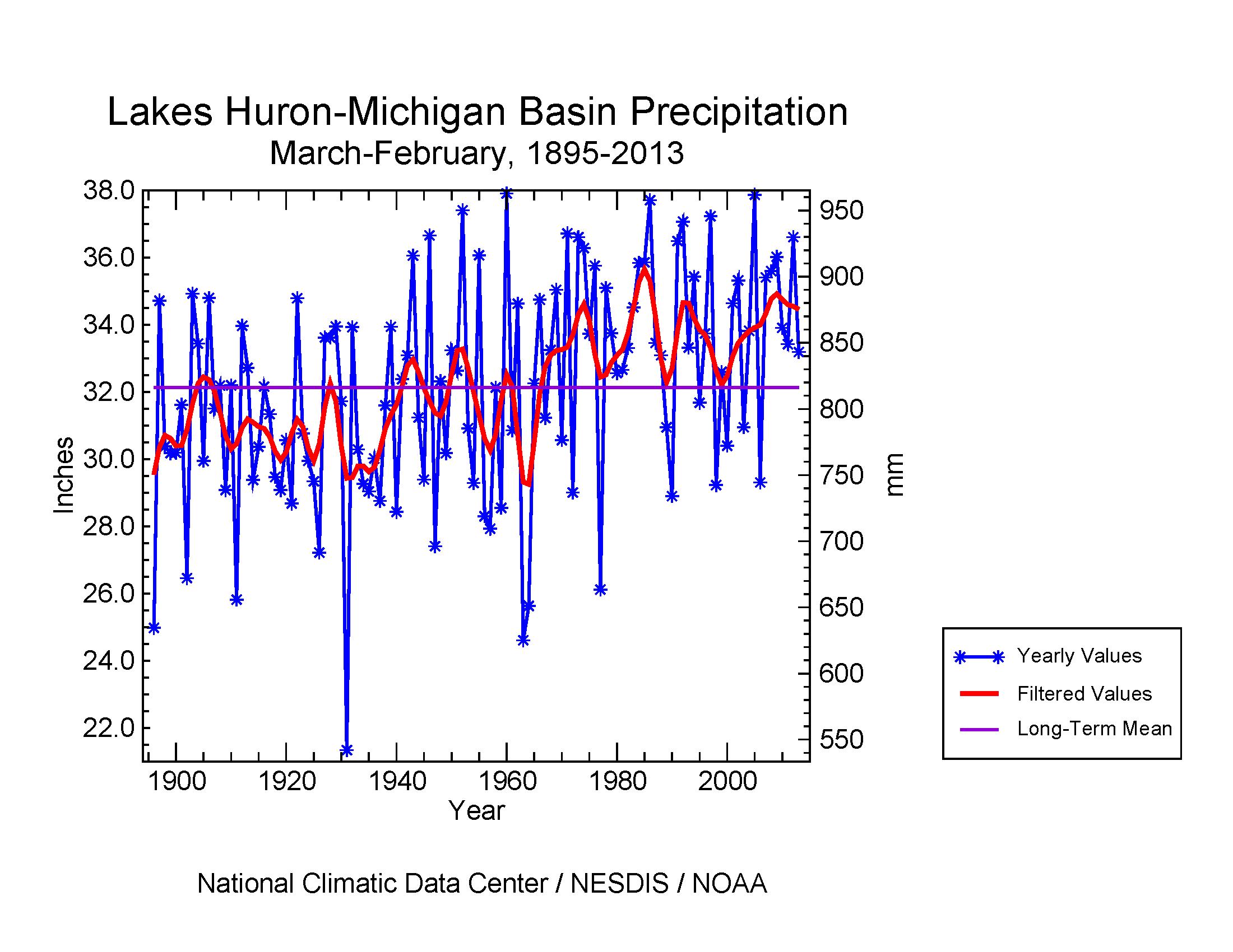 Michigan dating wetten 2013