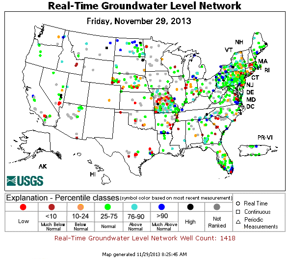 USGS (U.S. Geological Survey) Real-Time Network Groundwater Percentiles