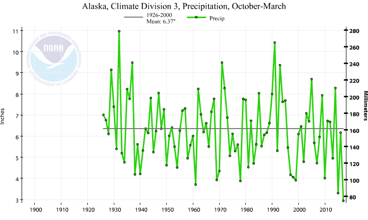 Alaska climate division precipitation rank map for October 2016-March 2017
