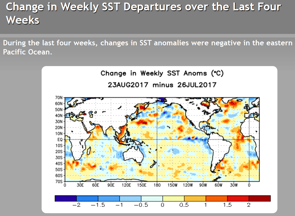 Synoptic Discussion  August 2017  State of the Climate