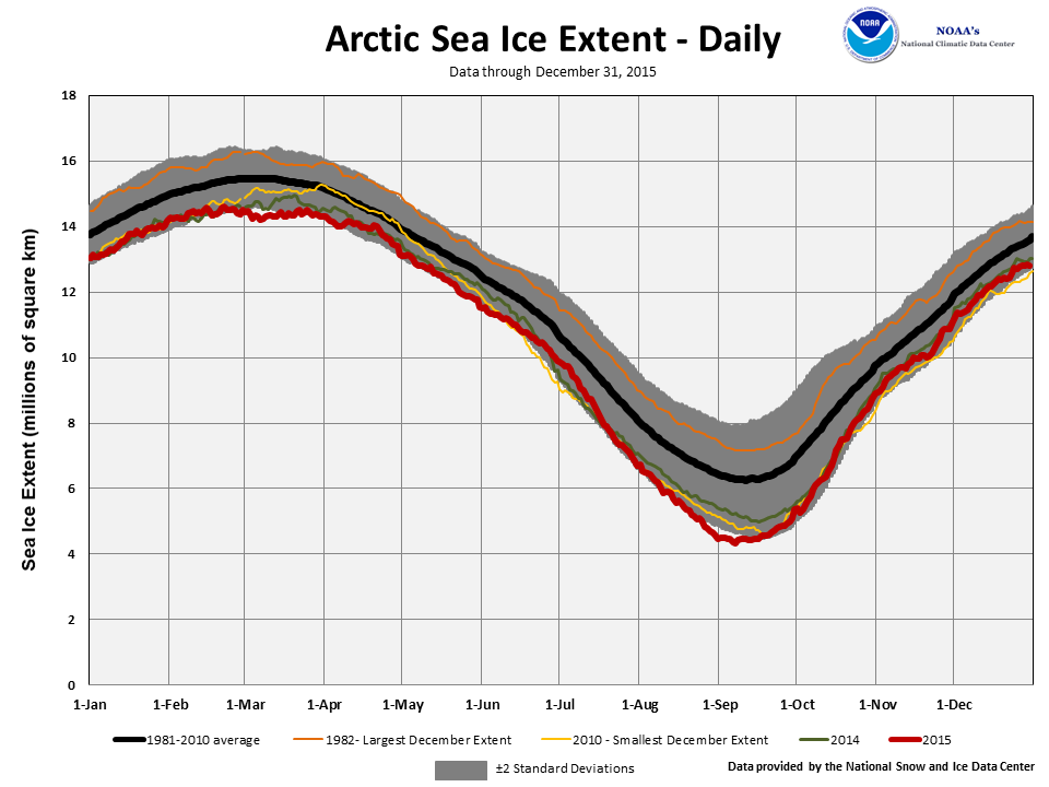 March 2014 Arctic Sea ice