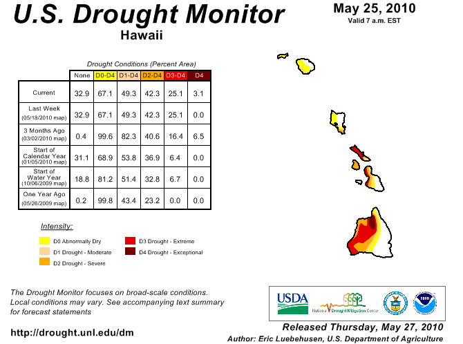 USDM-reported drought conditions in Hawaii as of 25 May 2010
