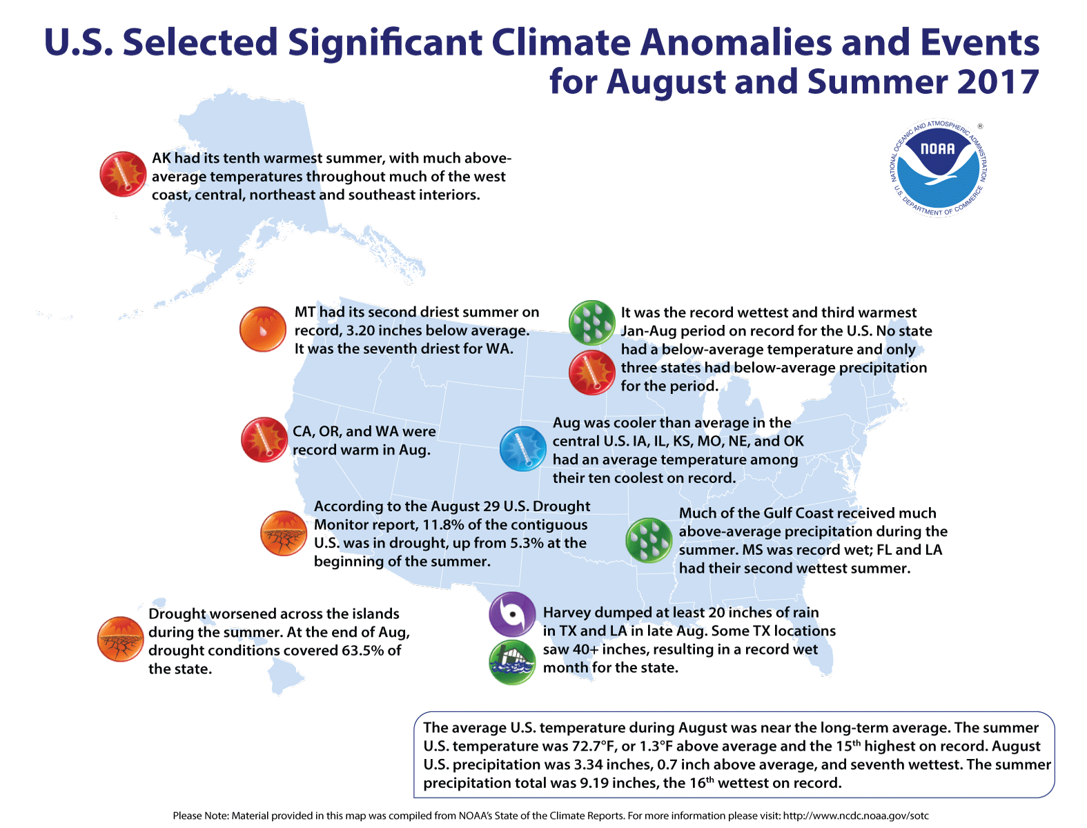 august extreme weather climate events
