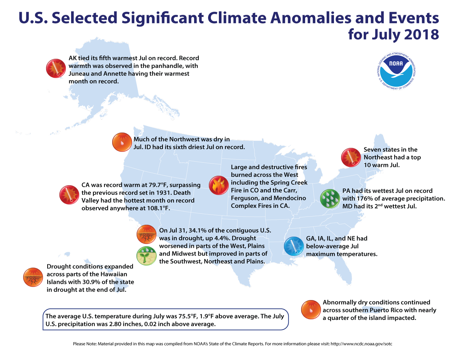 National Climate Report - July 2018 | State of the Climate