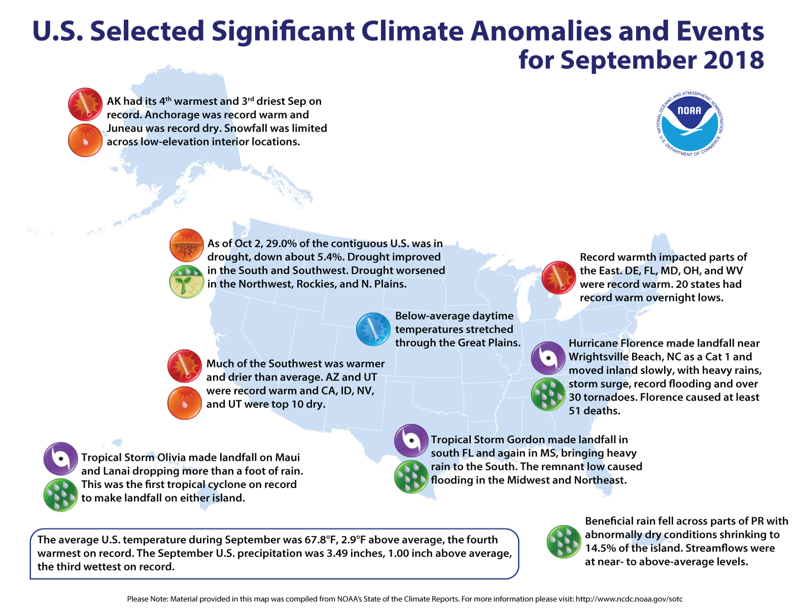 September Extreme Weather/Climate Events