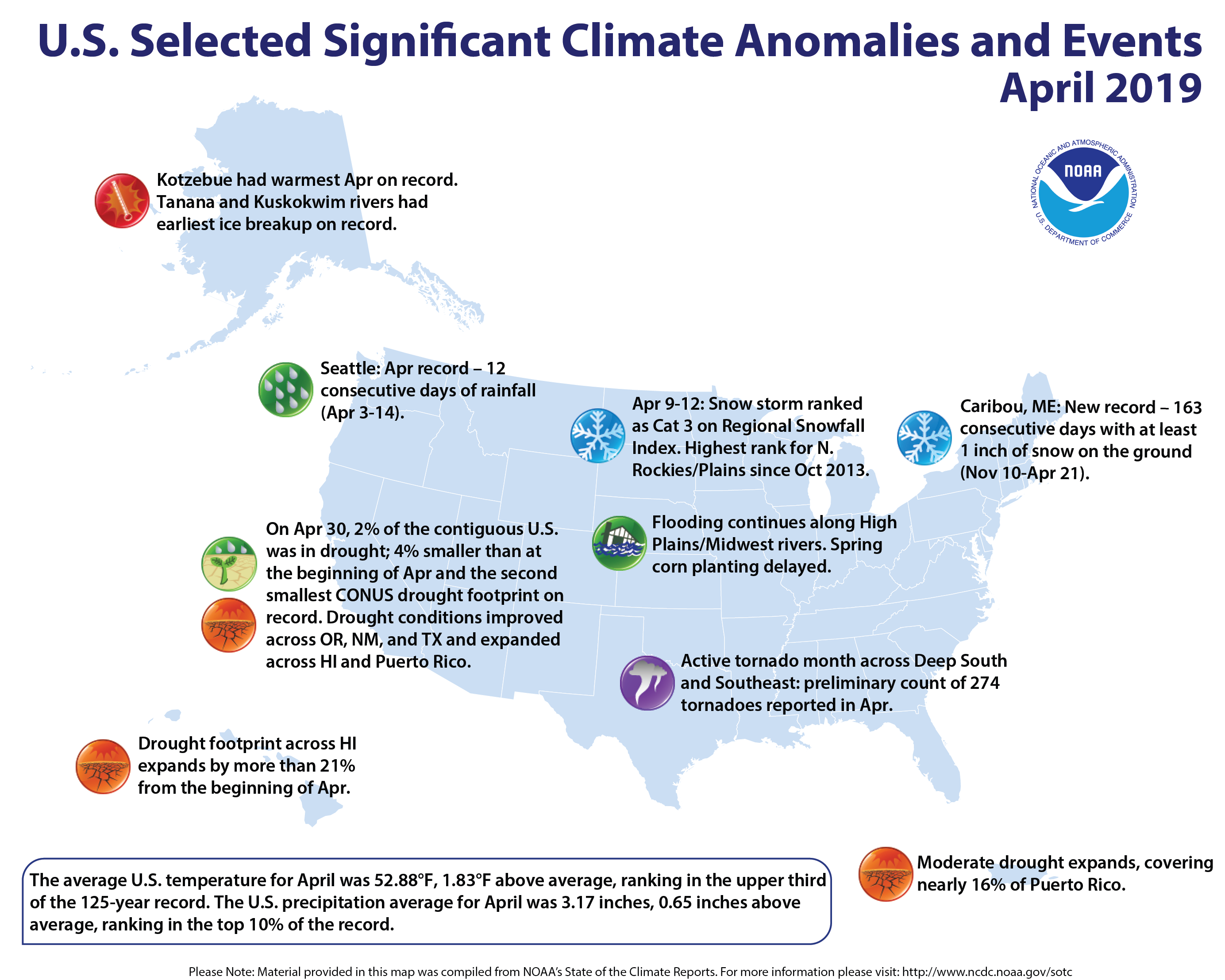 National Climate Report April 2019 State Of The Climate
