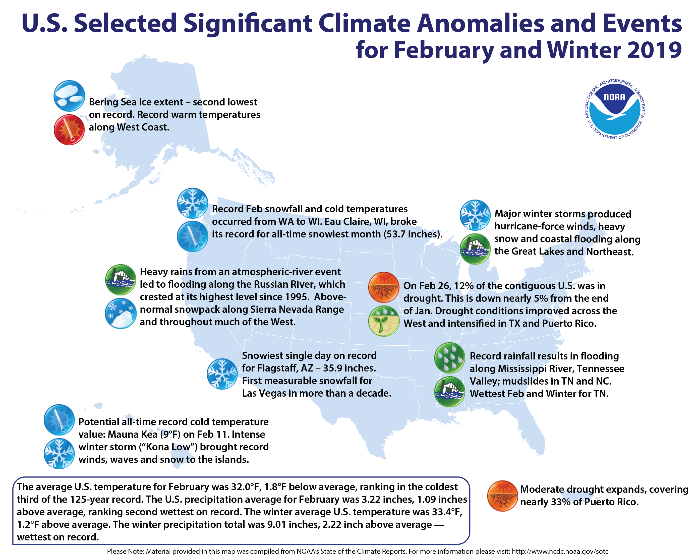 Add Weather The Fort To My Calendar February 17, 2019 National Climate Report   February 2019 | State of the Climate