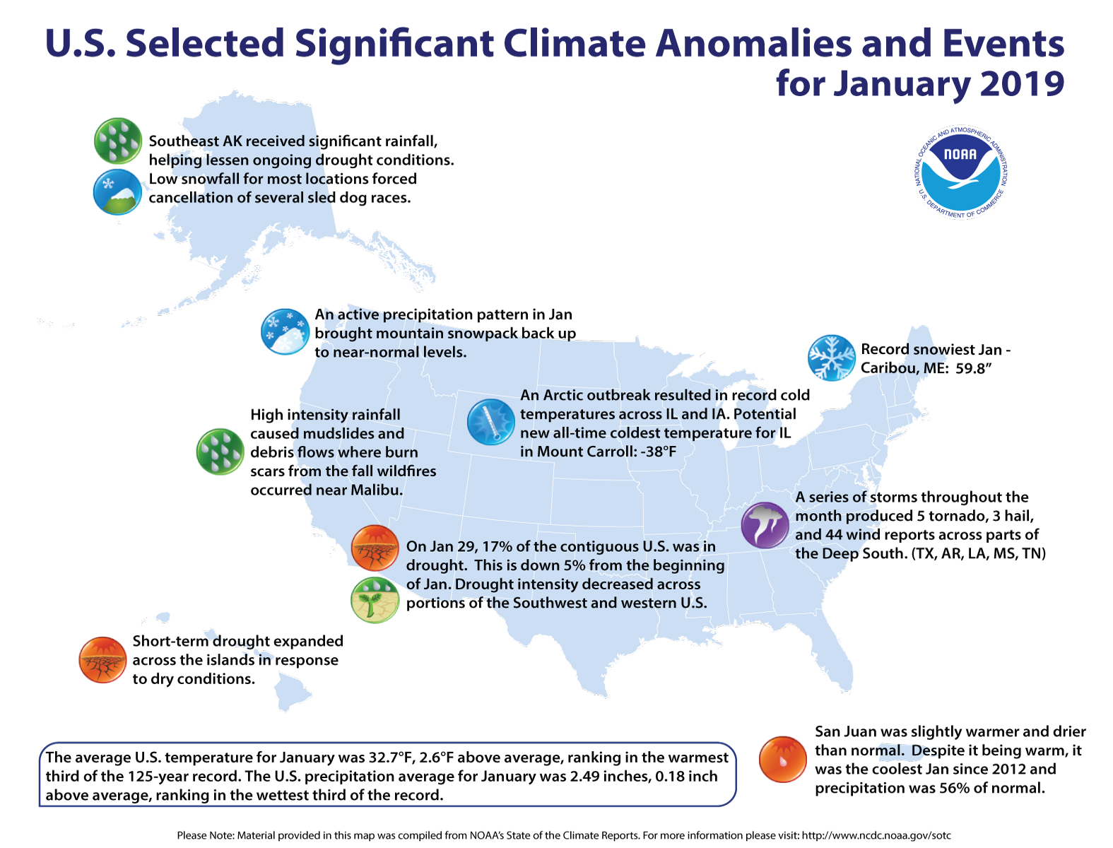 National Climate Report - January 2019 | State of the Climate