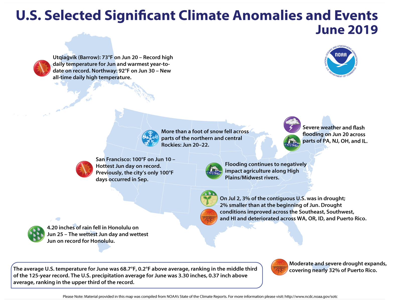 April Extreme Weather/Climate Events
