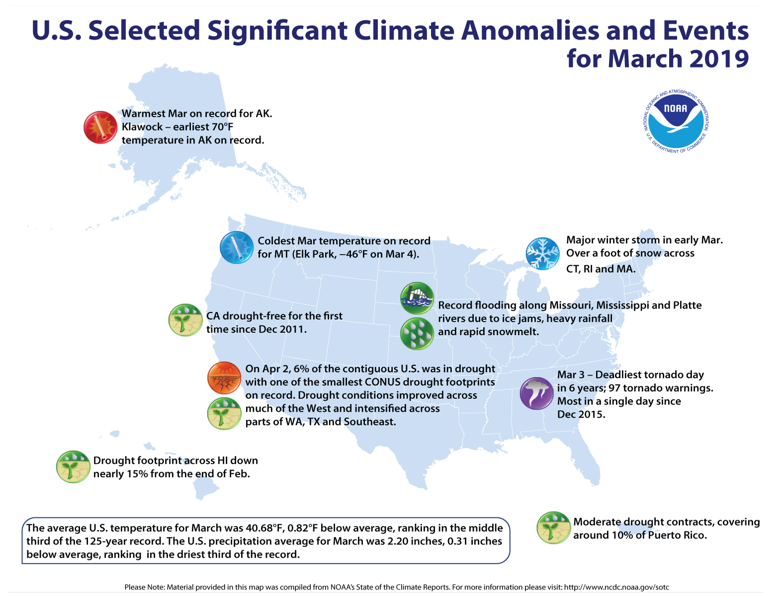 March Extreme Weather/Climate Events