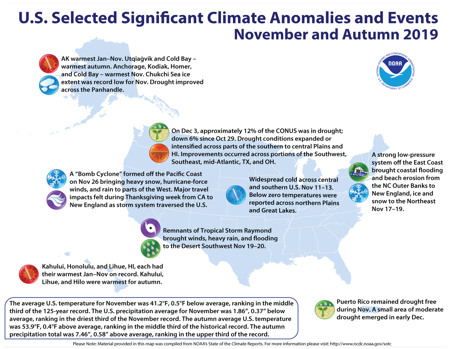November Extreme Weather/Climate Events