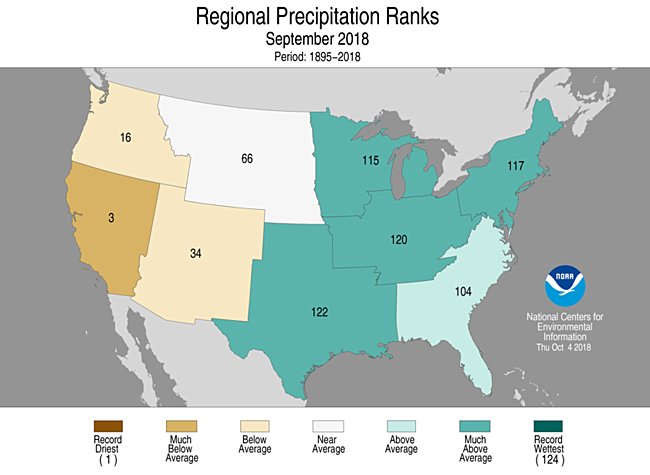 1-Month Regional Precipitation Ranks