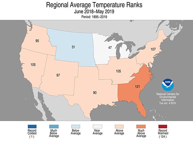 12-Month Regional Average Temperature Ranks