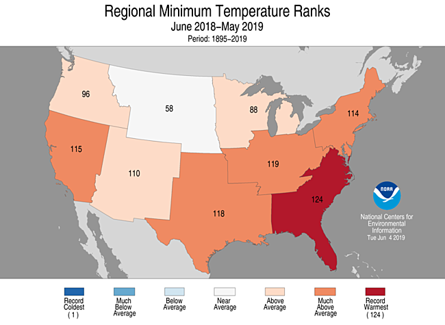 12-Month Regional Minimum Temperature Ranks