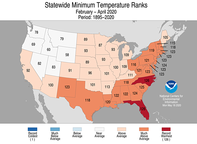 3-Month Statewide Minimum Temperature Ranks