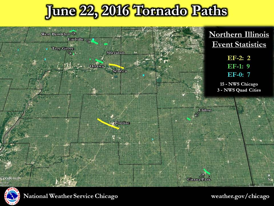 June 22 Tornado Outbreak