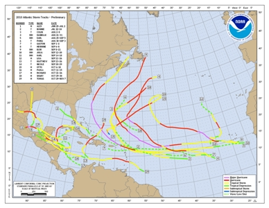 2010 Atlantic Tropical Cyclone Tracks
