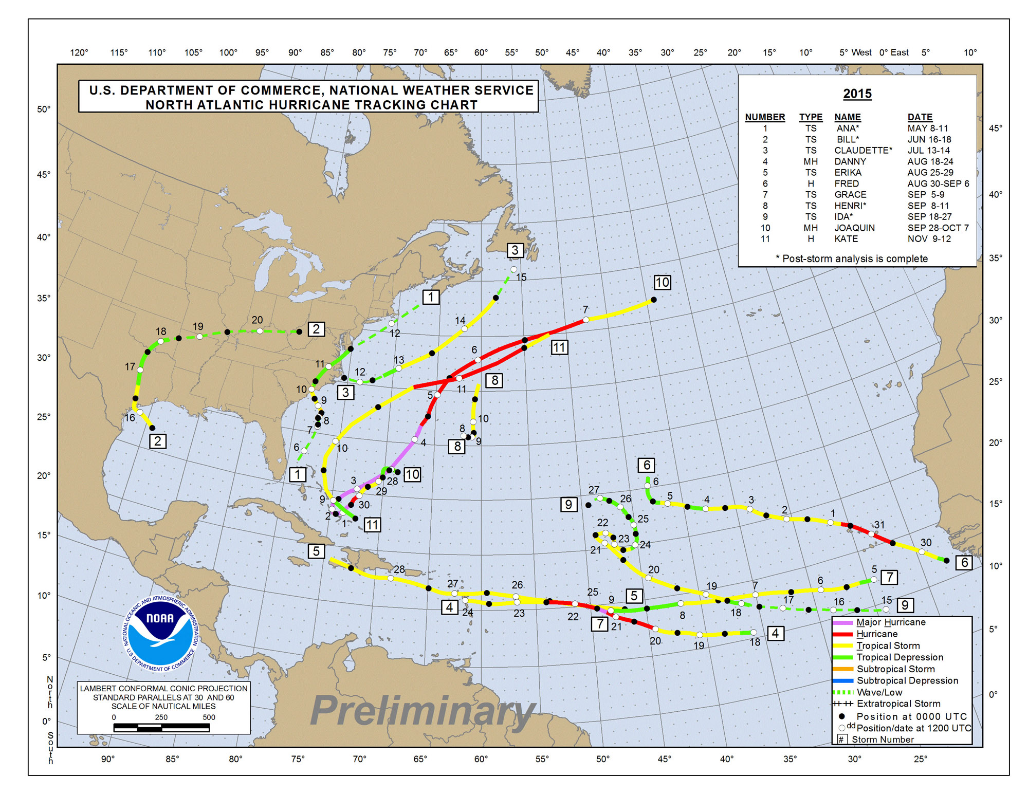2015 Atlantic Tropical Cyclone Tracks