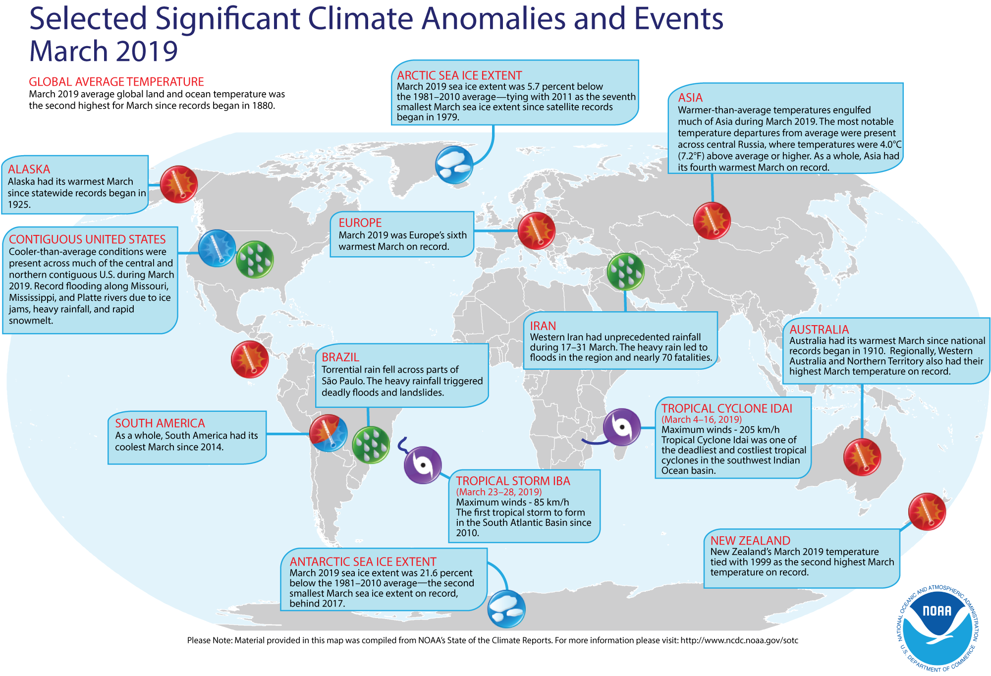 Global Climate Report - March 2019 | State of the Climate